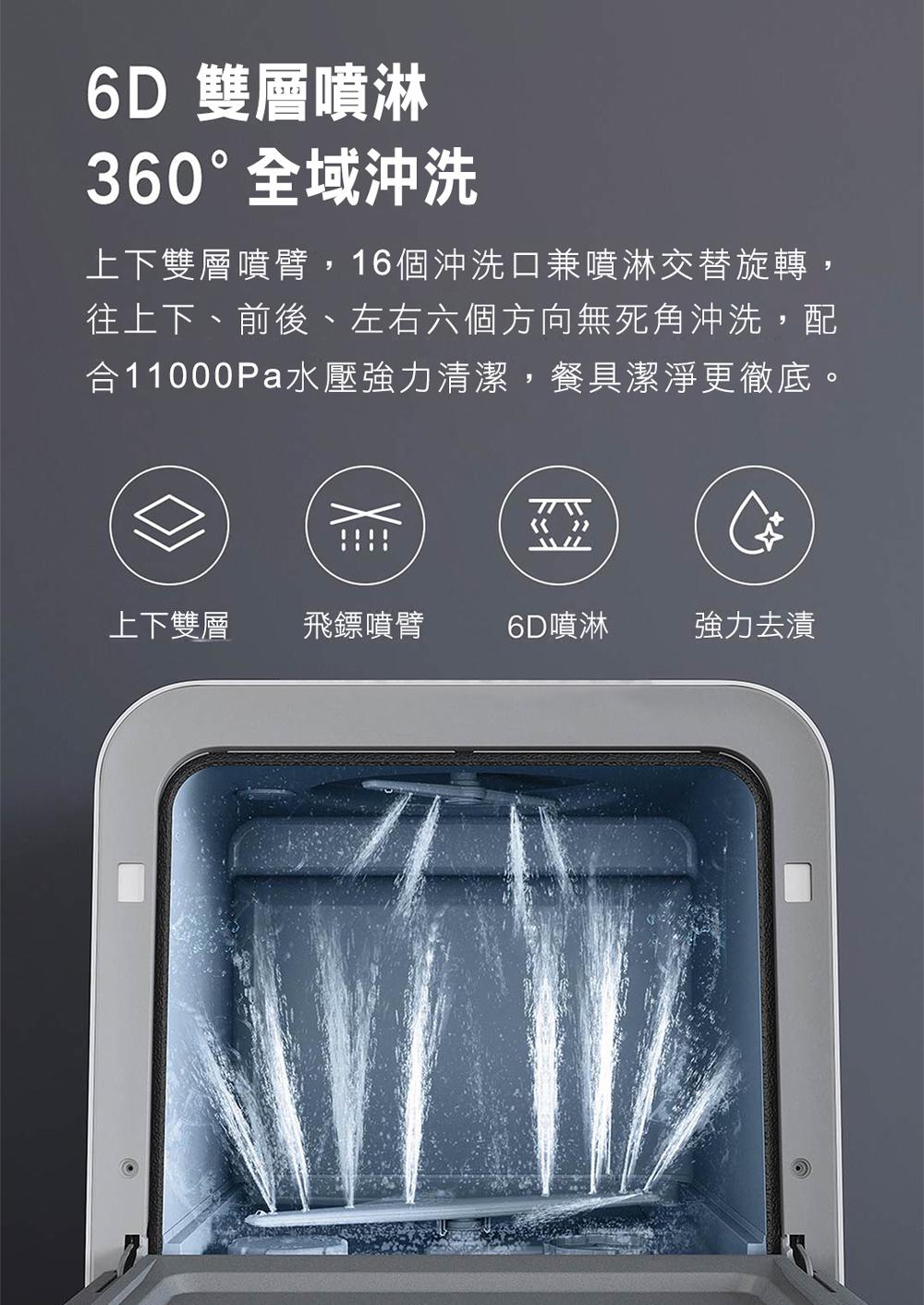 【早鳥優惠】VIOMI 雲米互聯網免安裝洗烘碗機(VDW0401) - 12