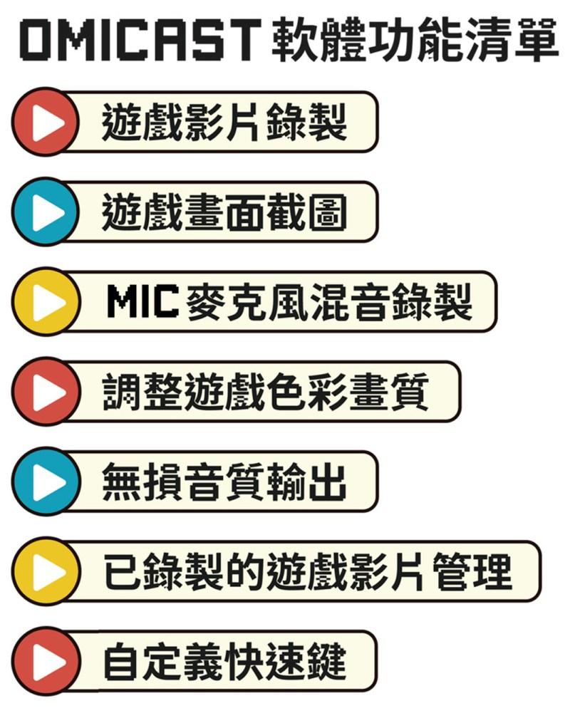 OmiPlay 遊戲影音傳輸器|在筆電上爽玩遊戲主機 - omiplay m 07