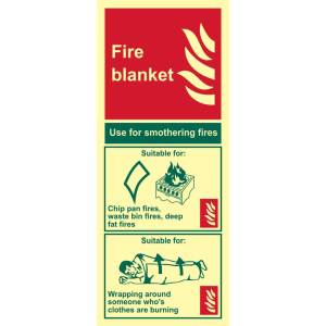 Fire Blanket Sign - PHS (82mm x 202mm)