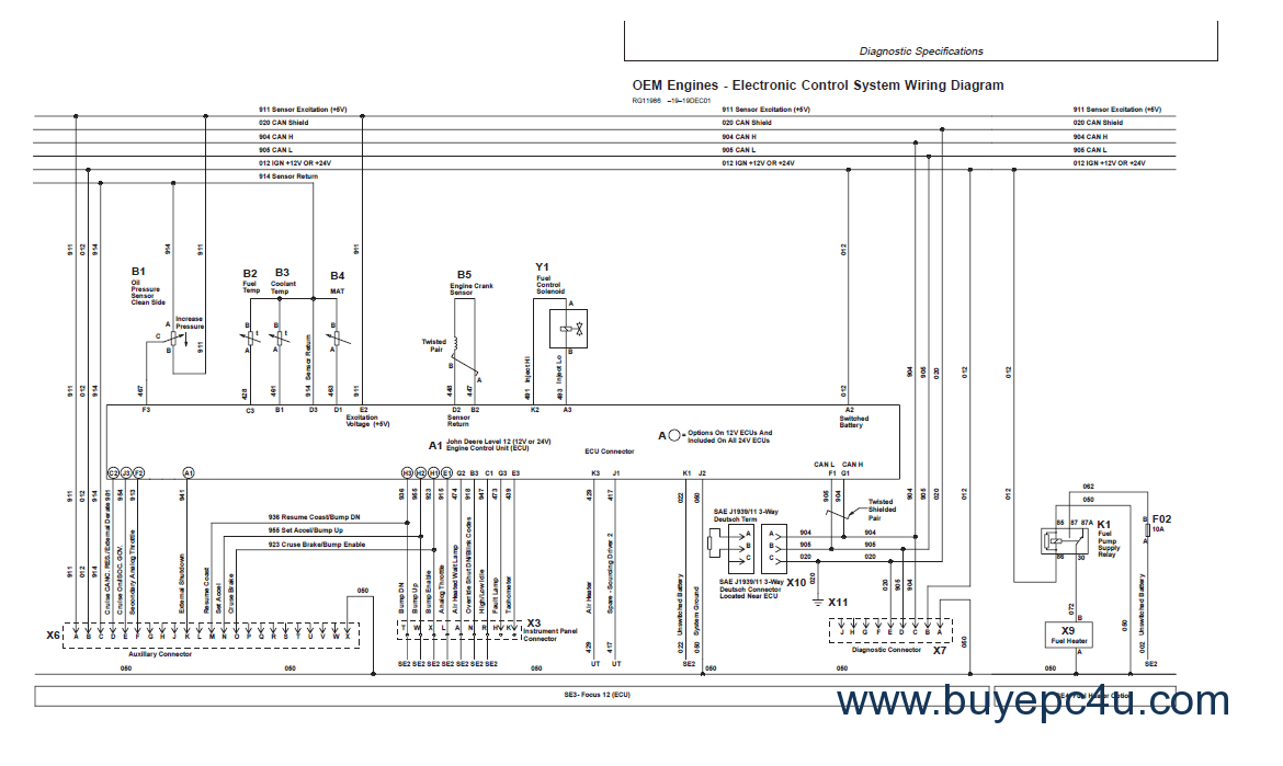 john deere powertech plus 4.5l 6.8l level 14 fuel system hpcr ctm32 pdf?resize\=665%2C397\&ssl\=1 diagrams 709924 john deere x300 wiring schematic x300 starting john deere x300 wiring diagram at panicattacktreatment.co