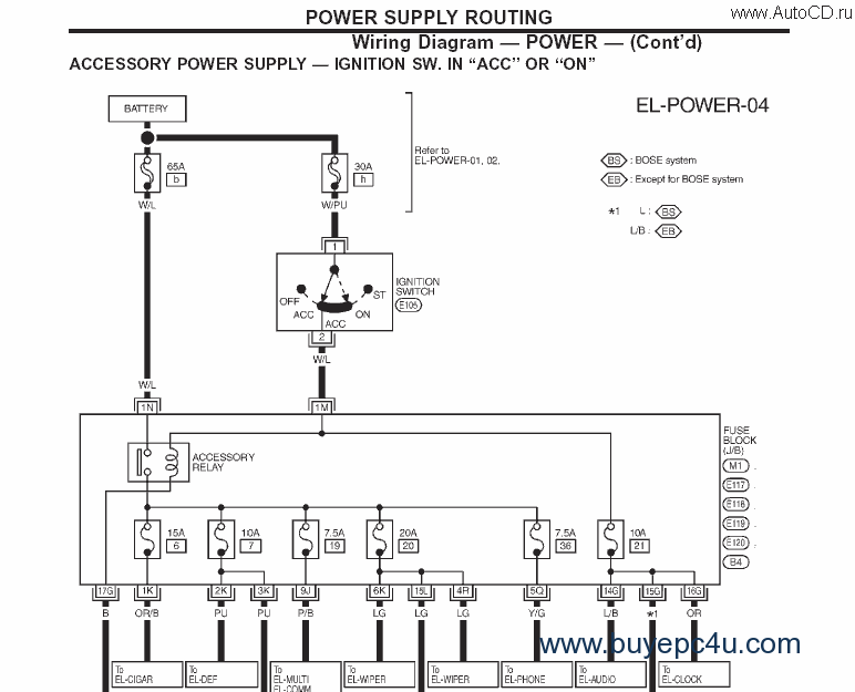 nissan sentra sunny b13 n13 n14 series?resize\=665%2C538\&ssl\=1 motorola digital tachometer wiring diagram johnson outboard  at edmiracle.co