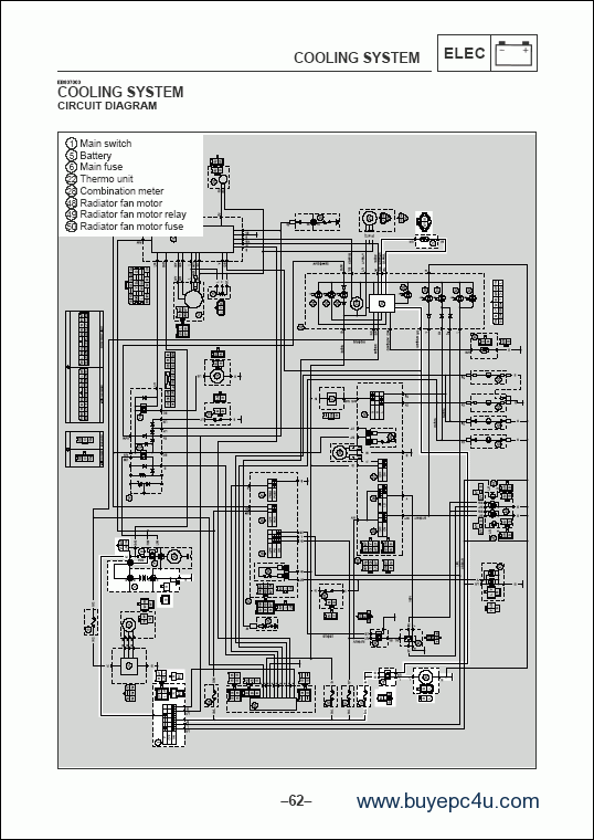 2001 yamaha r1 wiring diagram 29 wiring diagram images 2006 150 HP Yamaha 4 Stroke Gages Wiring Diagram to Helm Yamaha 150 Outboard Wiring Diagram