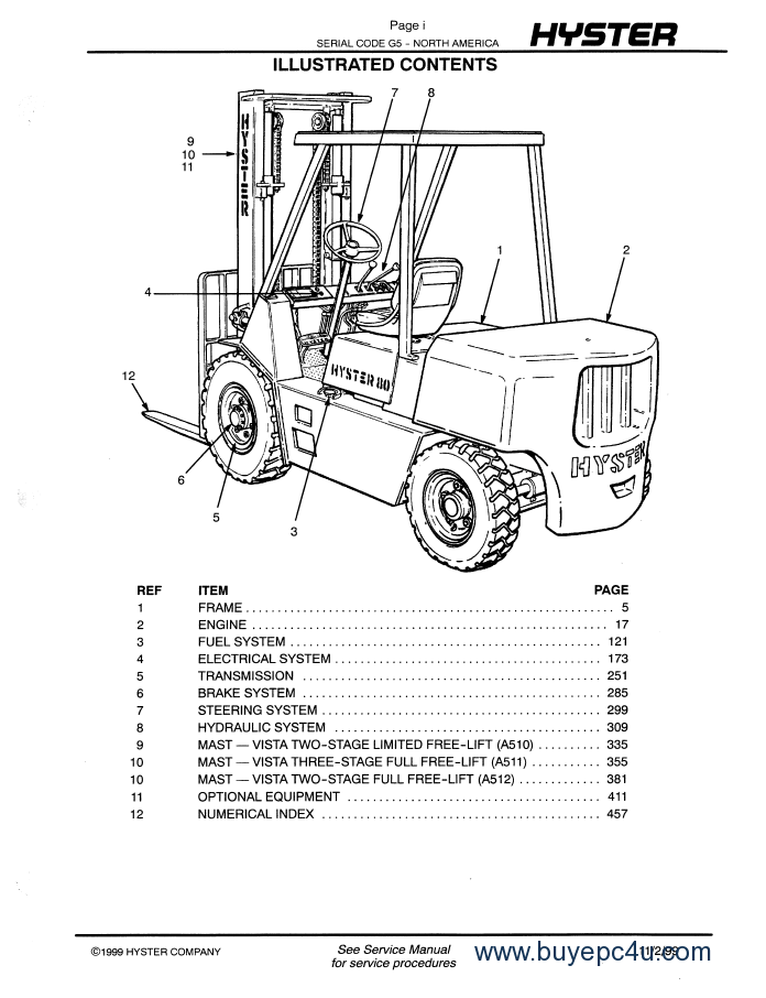 Hyster Forklift Wiring Diagram On Hyster Download Wirning Diagrams