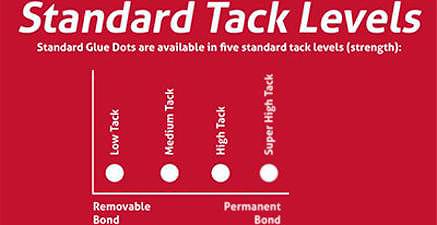 standard tack levels rev