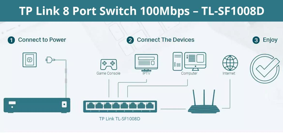 TP Link Network Switch TL-SF1008D Diagram