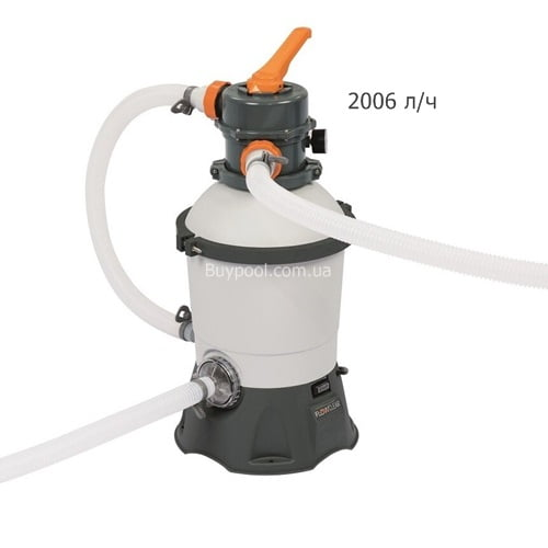 Песочный фильтр насос Bestway 58515