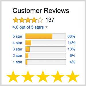 Another Website Reviews