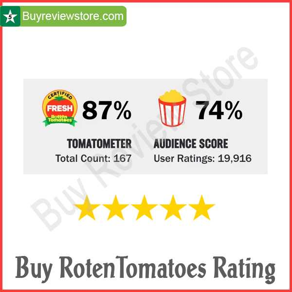 Buy RotenTomatoes Rating