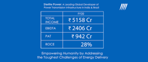 Sterlite Power Latest Results
