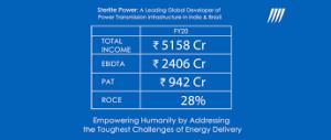 Sterlite Power Latest Results