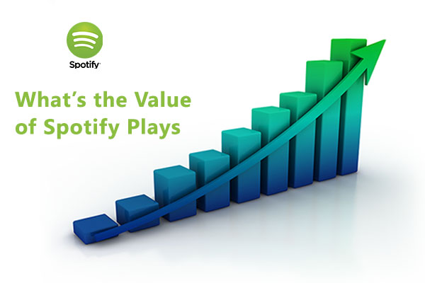 The Value of Spotify Plays