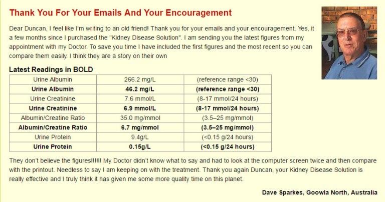 Kidney Disease Diet Solution