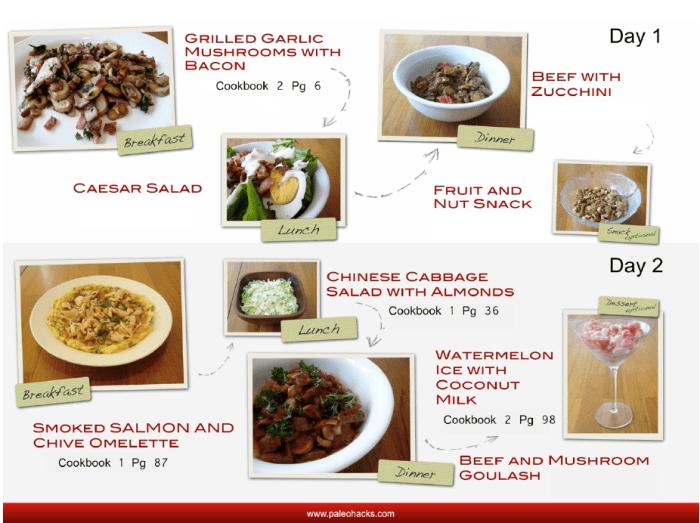 Paleohacks Paleo cookbook menu