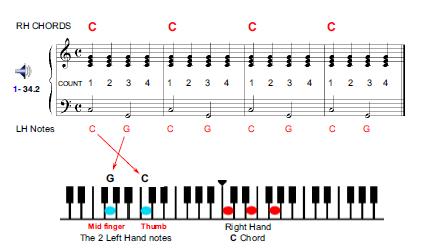 content pianoforall