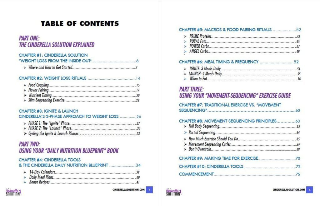 Cinderella Solution Table of Contents