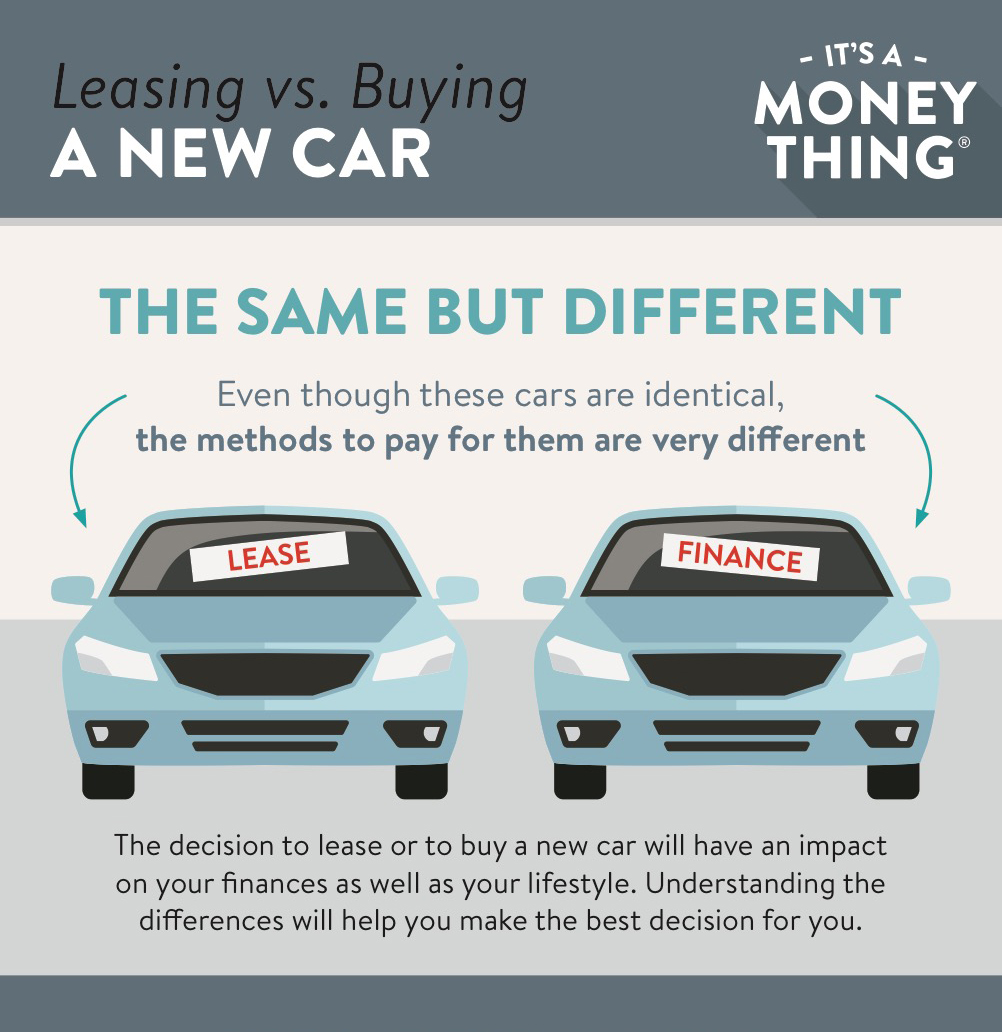 lease v buy car