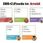 IBS Triggers and Prevention: Food for Irritable Bowel Syndrome – What Foods to Eat and Avoid for IBS