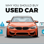 Some Important Guidelines for Buying a Used Car