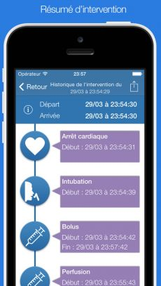 Chronorea : application mobile pour urgentistes