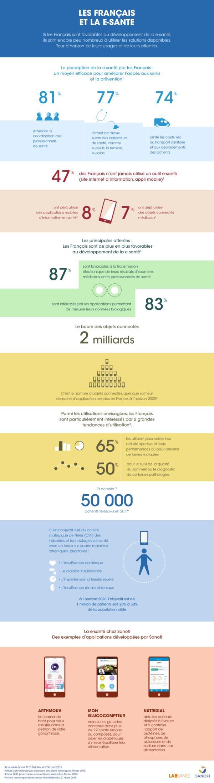 Infographie_Esante_V21