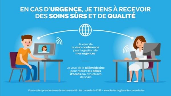 CISS et e-santé : soins urgents