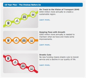 Screenshot of the front page of the new BePartofthePlan.ca, showing the three options for our 10-Year Plan.