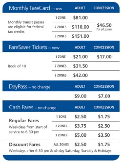 Pre-paid fare increases taking effect on April 1, 2010. Click for a much larger version!