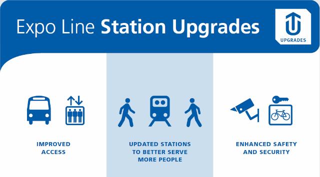 2014-01-10 SkyTrain Station Upgrades Buzzer Post