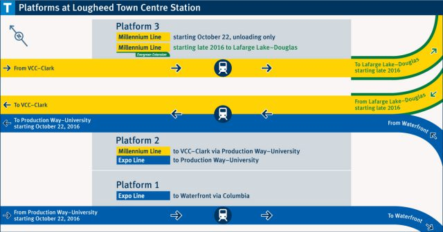 October 22nd SkyTrain Pattern Changes