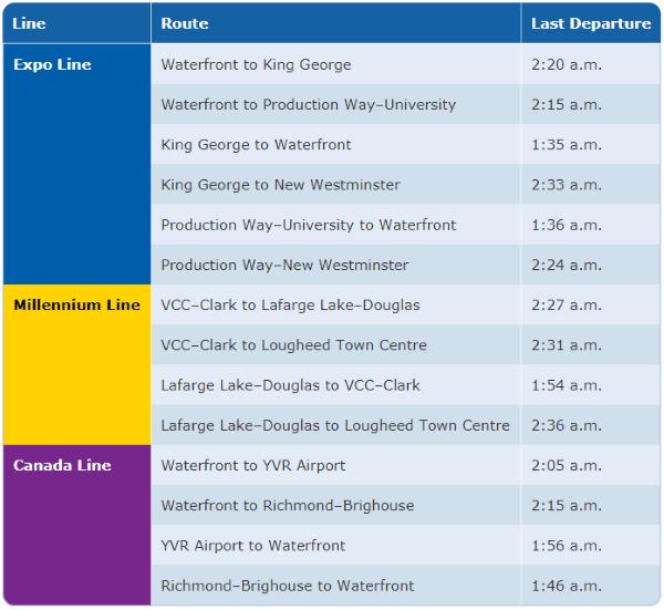 Last Train Schedule