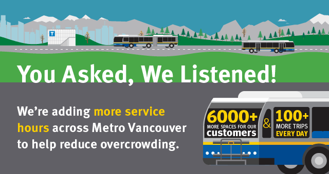 We're adding more service hours across Metro Vancouver to help reduce overcrowding.