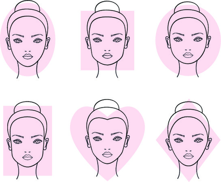 Which Eyebrow Type Is Perfect for Your Face Shape 5