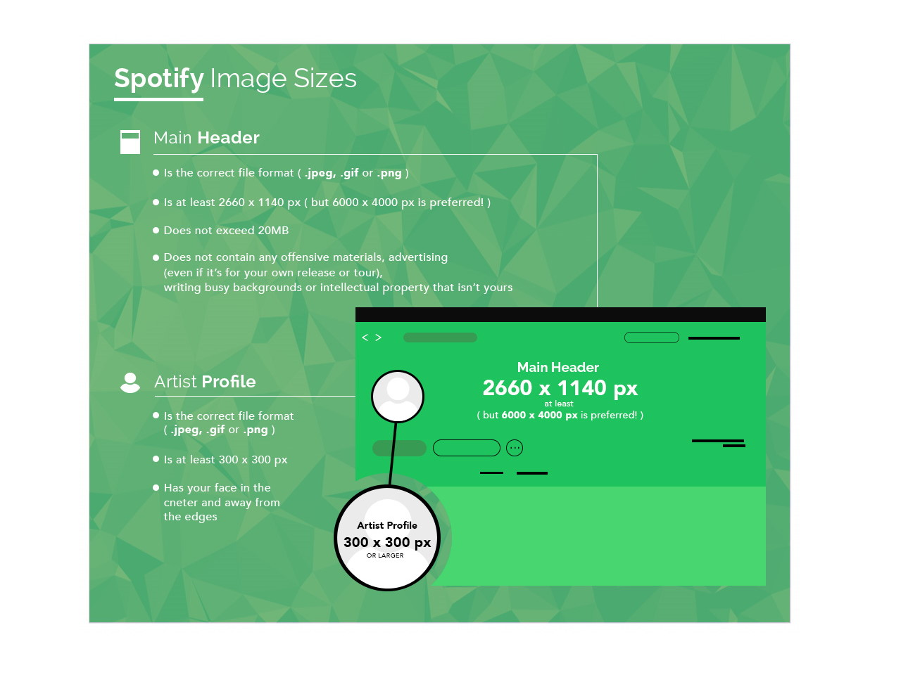 spotify artwork image guide