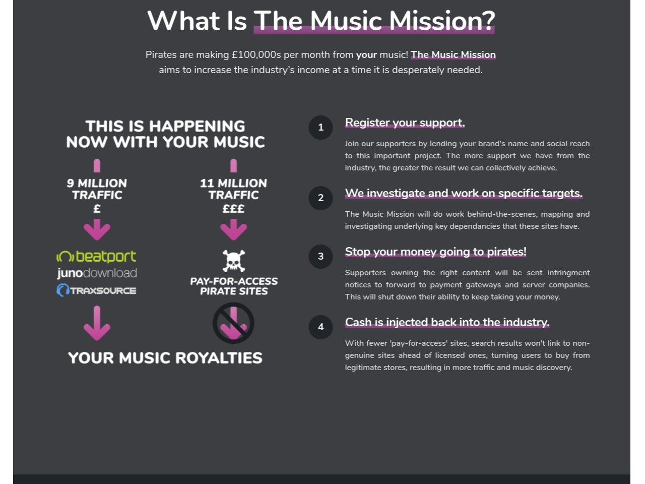 the-music-mission-anti-piracy