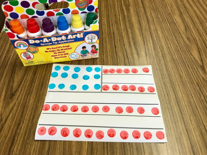 4th of July Crafts for Kids