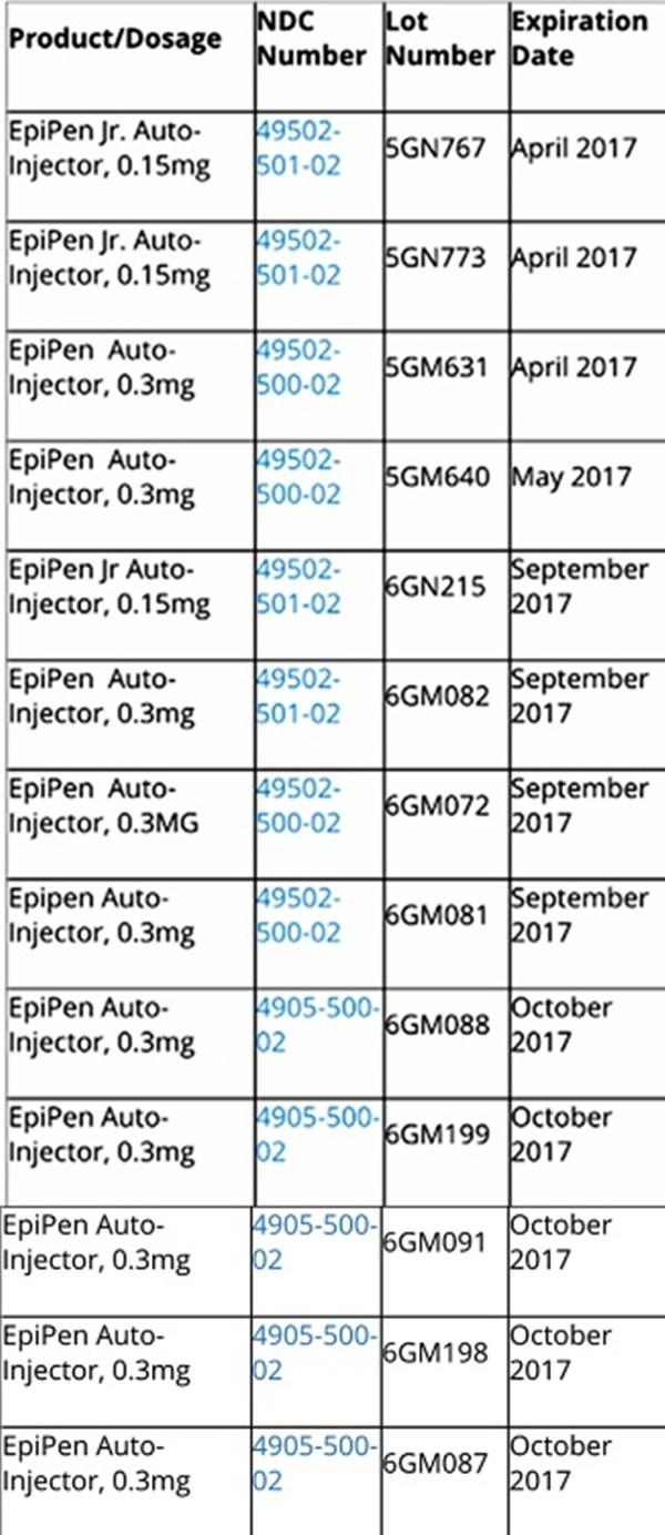 epipen-chart