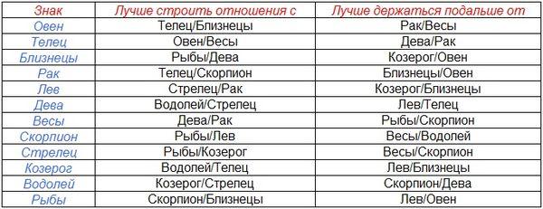 Ukrajinské online dating stránok