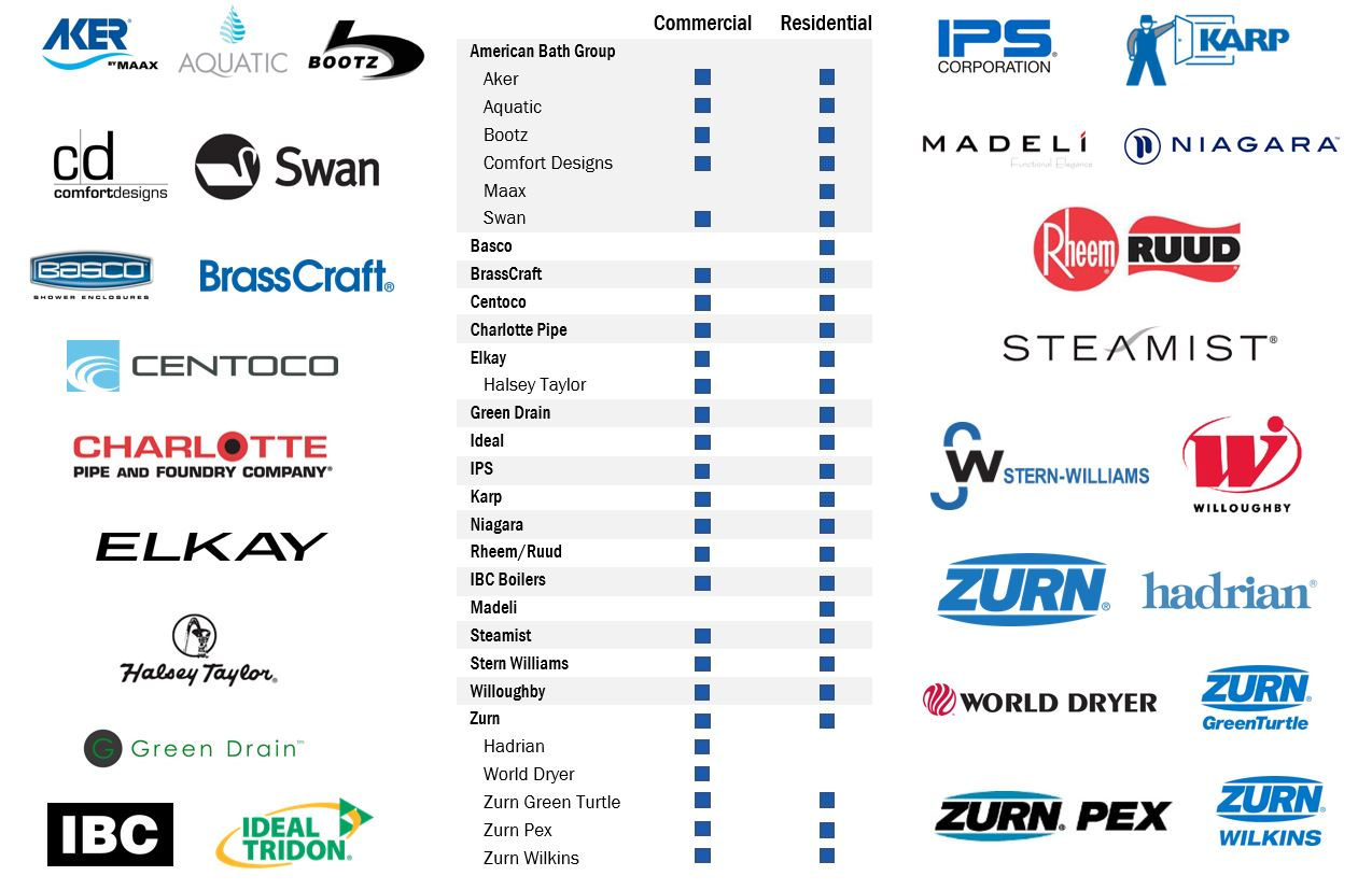 Manufacturers page graphic.051221