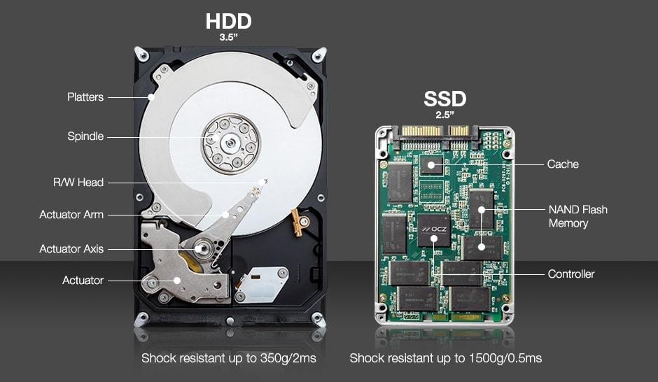clone-hard-drive-ssd-1