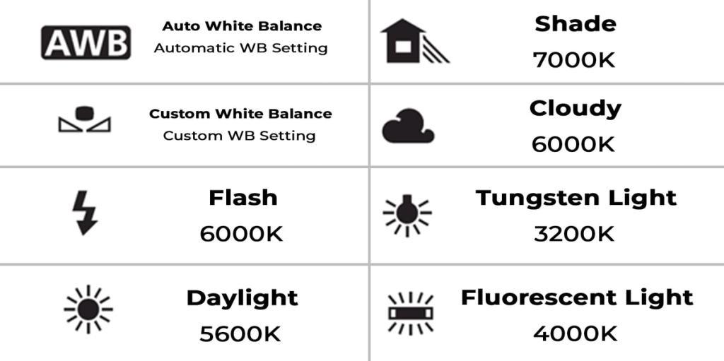 white balance presets on camera