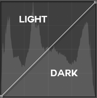 light-and-dark-sides-of-tone-curve-in-lightroom