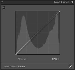 point-tone-curve