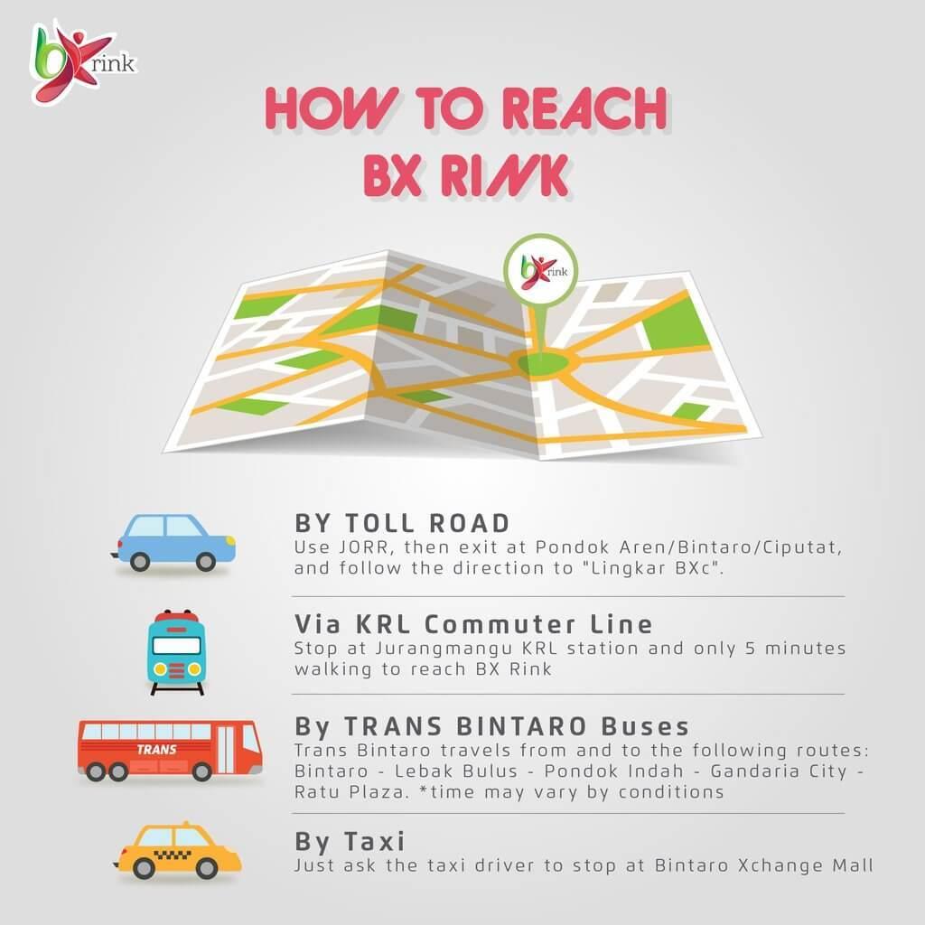 How to Reach BX Rink Bintaro Xchange Mall