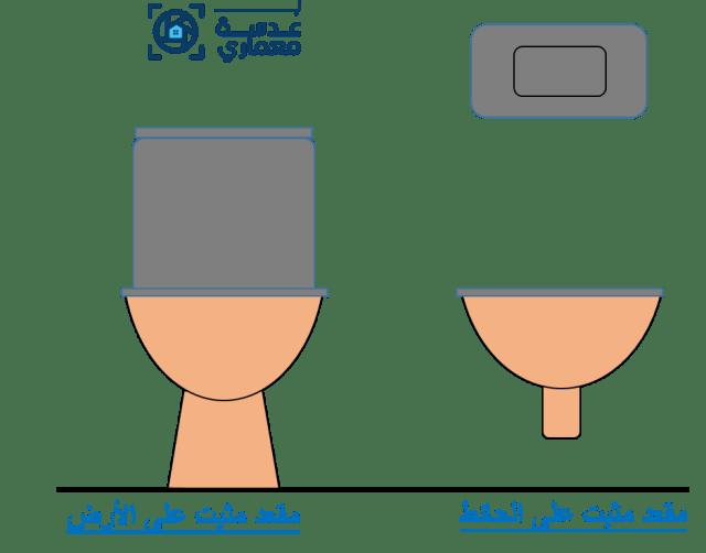 أنواع المقاعد المستخدمة في تصميم الحمامات