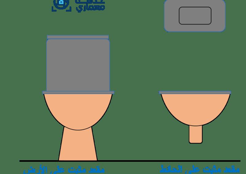 أسس تصميم الحمامات والإعتبارات التصميمية بعدسة معماري2021-الأجهزة الصحية أنواع الأحواض من حيث المادة و الاستخدام