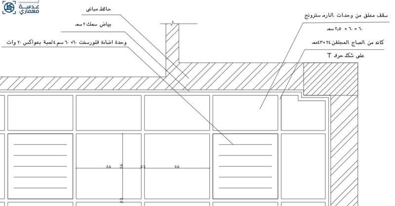 تفاصيل معمارية في تركيب الأسقف المعلقة إعداد -مهندسة معمارية ألاء محمد عبد الغنى