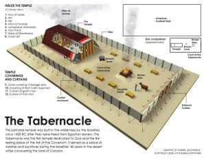 Tabernakel-Logos