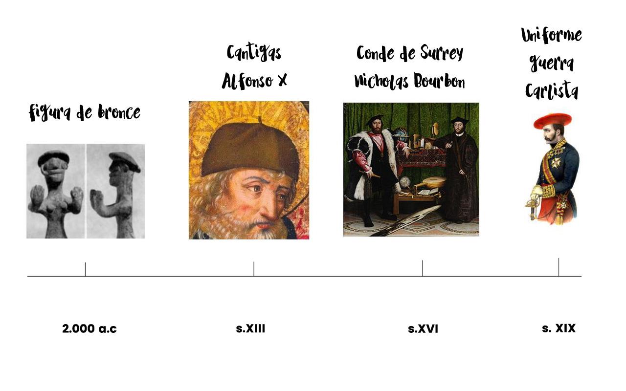 Historia de las boinas
