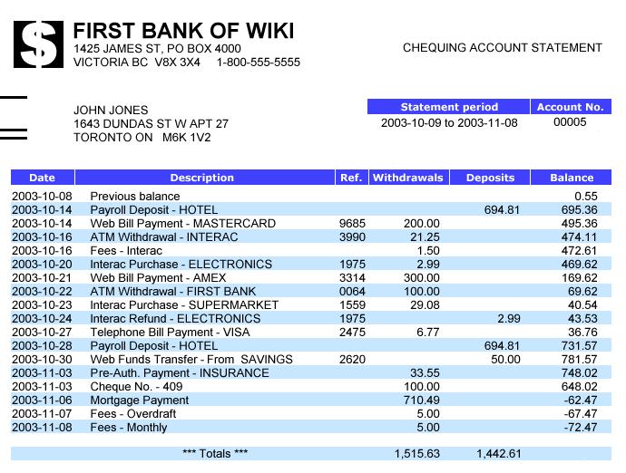 Bank Statement Sample for Verification