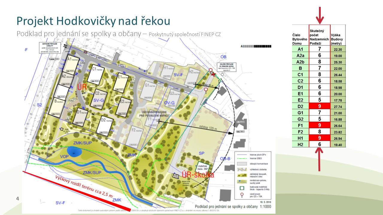 Hodkovicky_Setkani_20161024_Mapa